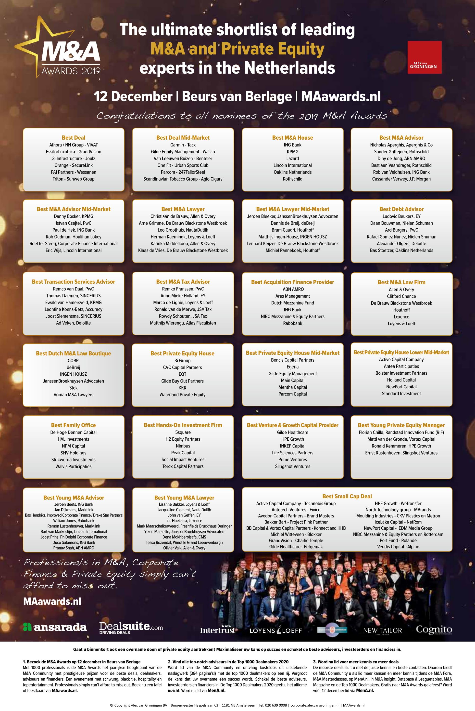 fd ad MenA Awards genomineerden-1